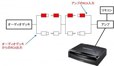 ウーファー_RCA接続図