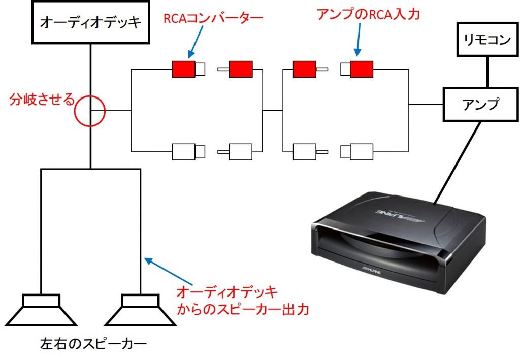 ウーファー_スピーカー分岐接続図