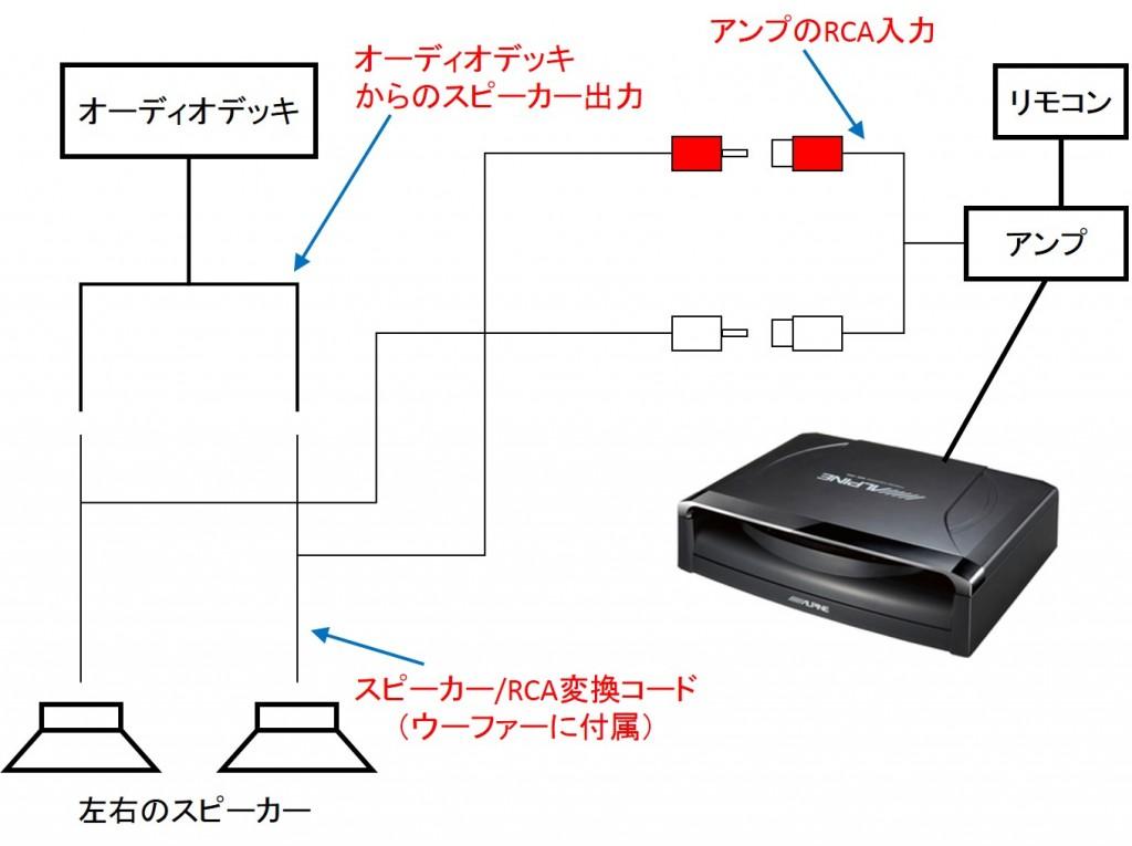 ウーファー_スピーカー割込接続図